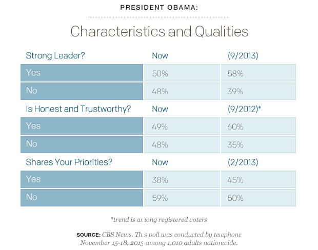 President-Obama-Characteristics-and-Qualities.jpg