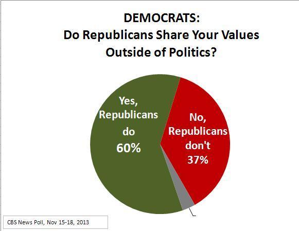 chart 1 - Democrats.JPG