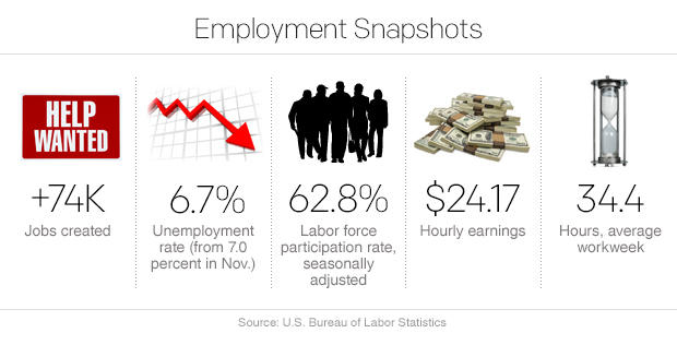 december-jobs.jpg