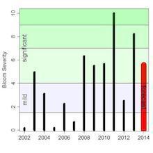 graph-forecast-220.jpg