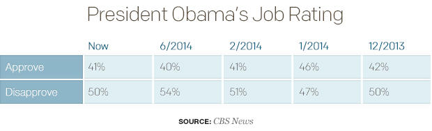 president-obamas-job-rating.jpg