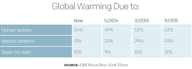 global-warming-due-to.jpg