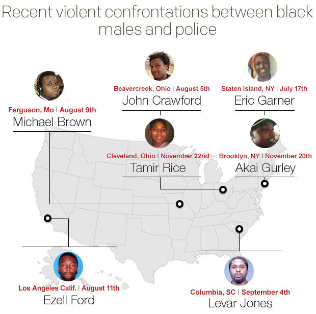 confrontations-between-black-males-and-police