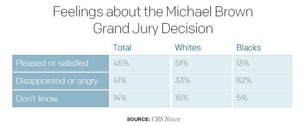 feelings-about-michael-brown-grand-jury-decision-1.jpg