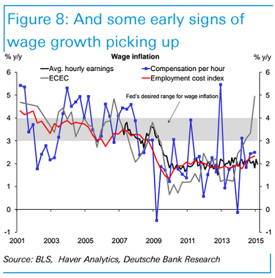 wages032715.png