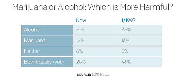 marijuana-or-alcohol-which-is-more-harmful.jpg