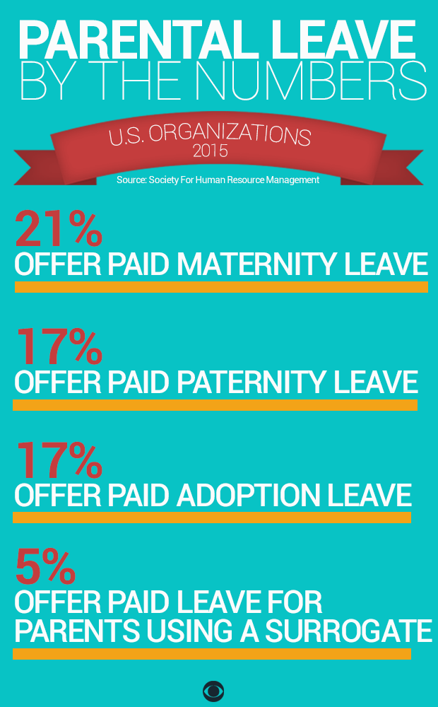 parental-leave-infogfx-2.png