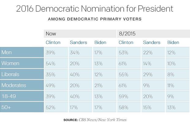 2016-democratic-nomination-for-president2.jpg