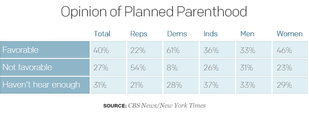 04opinion-of-planned-parenthood.jpg