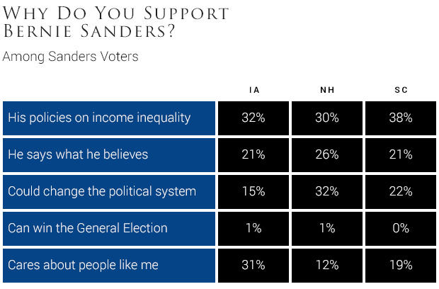 why-do-you-support-bernie-sanders.jpg