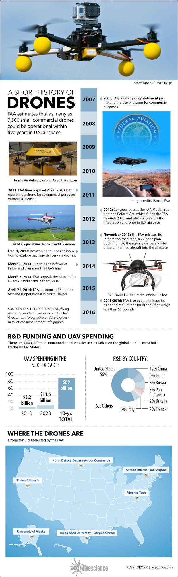 drones-timeline-140429b.jpg