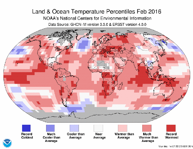 february-temperatures.png