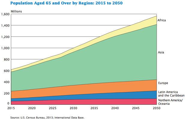 aging-population-chart.jpg