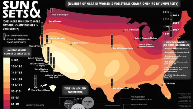 sun-and-volleyball-map-uwm-620.jpg