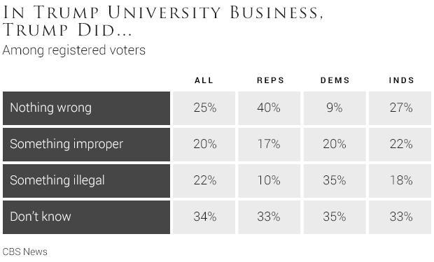 04-in-trump-university-business-trump-did.jpg
