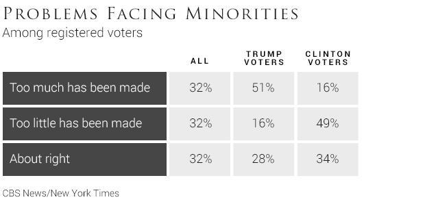 02-problems-facing-minorities.jpg
