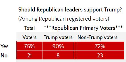 should-republican-leaders.png