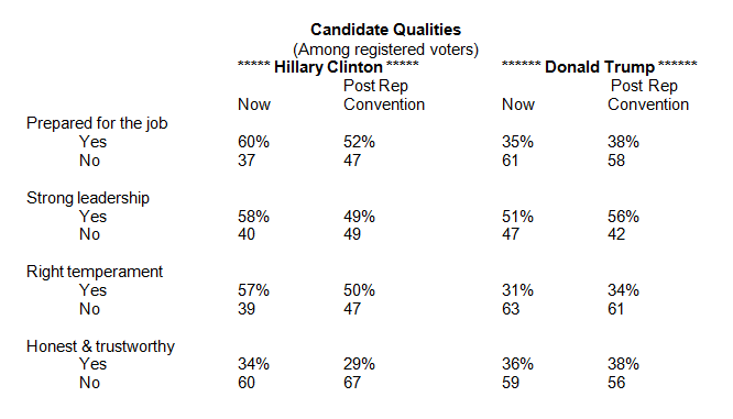 candidate-qualities.png
