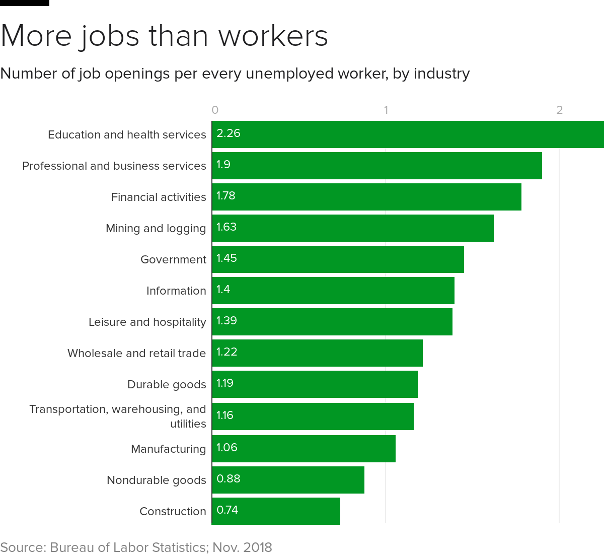 jobs-workers.png