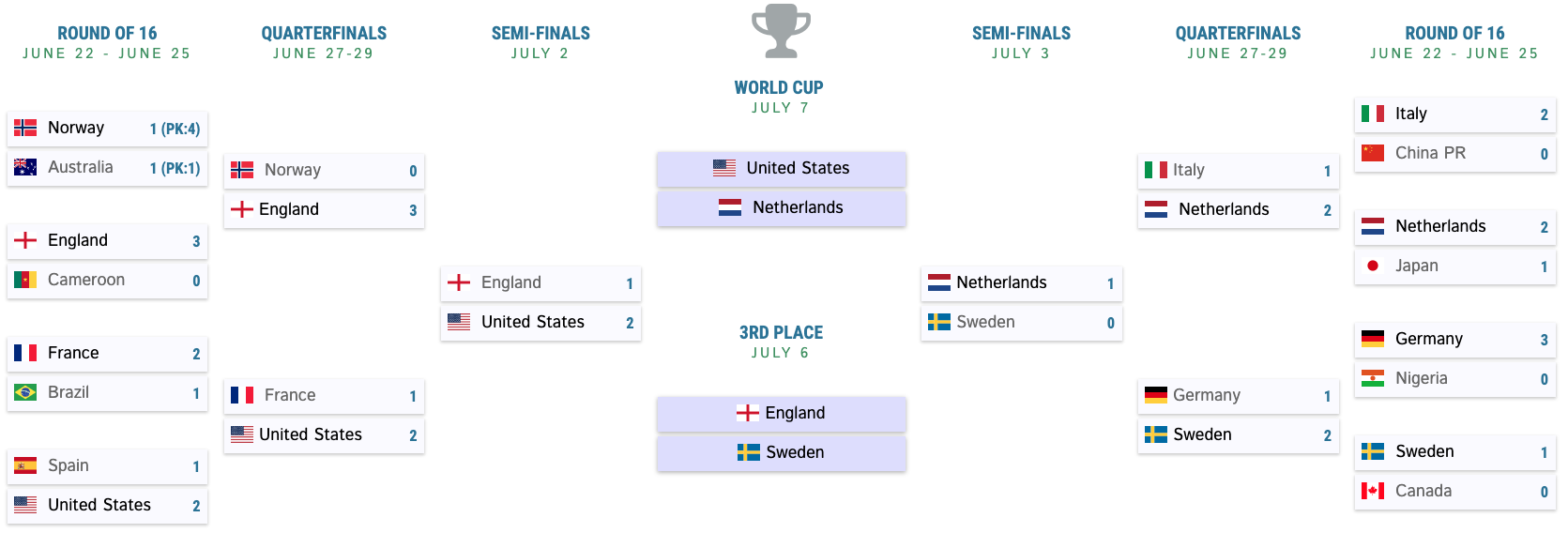 wwc-2019-final-latch.png