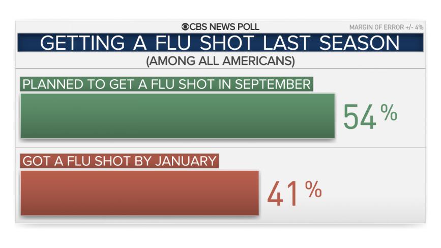 flu3.png