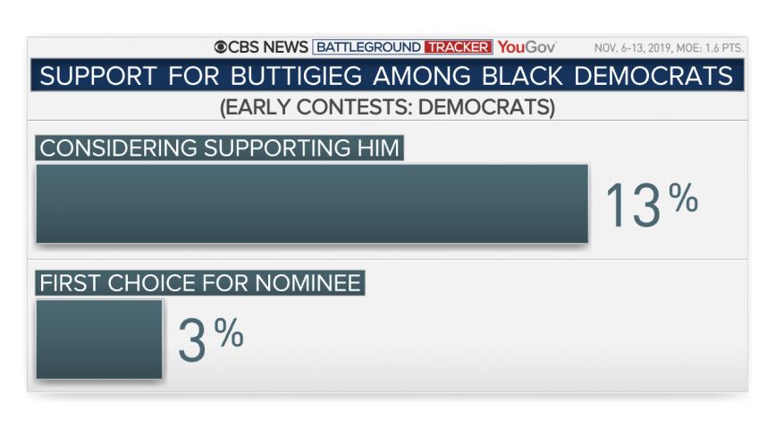 27-black-support-buttigieg.png