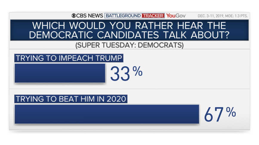dec-track-impeach-v-beat.png