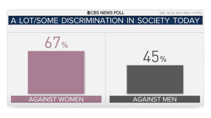 18-discrimination.png