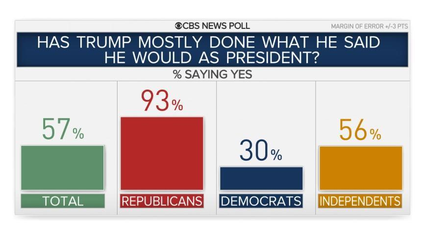 5-trump-done-said.jpg