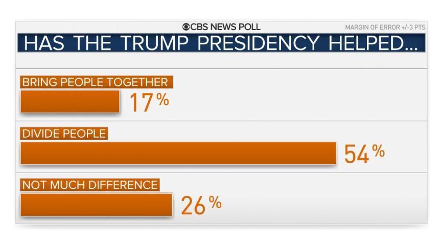 8-trump-bring-divide.jpg