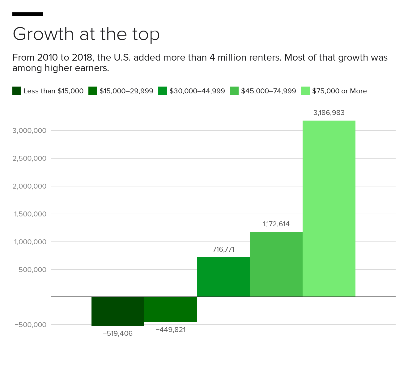 euep6-growth-at-the-top.png