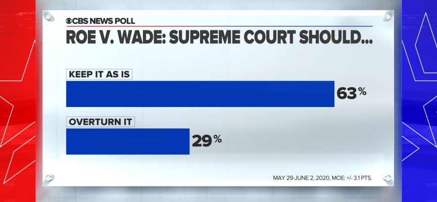 1-roe-v-wade-all.png