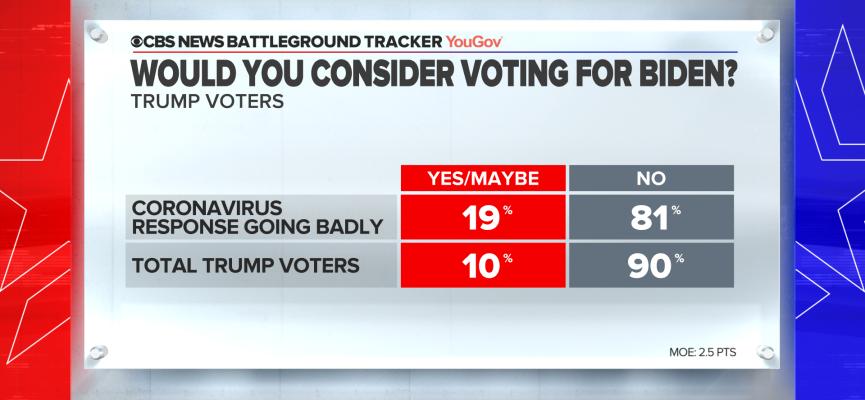 59-trump-voters-consider-biden.png