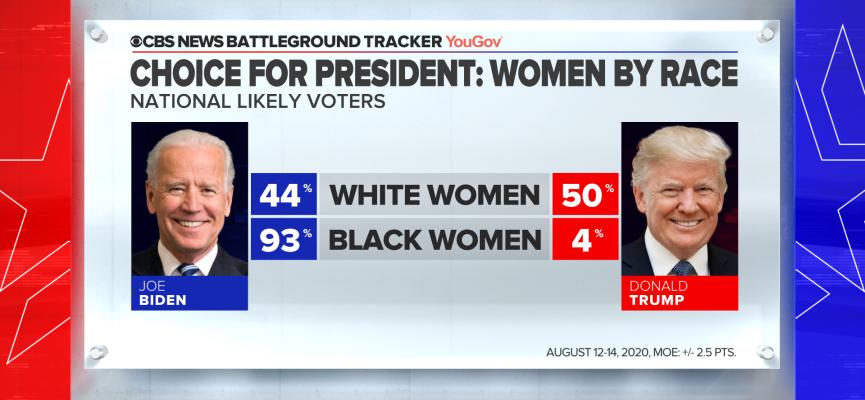10-women-by-race.png