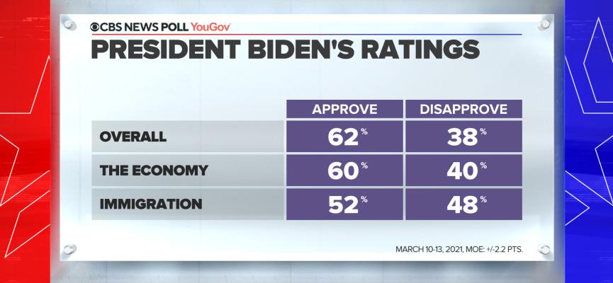 46-biden-job-ratings.png