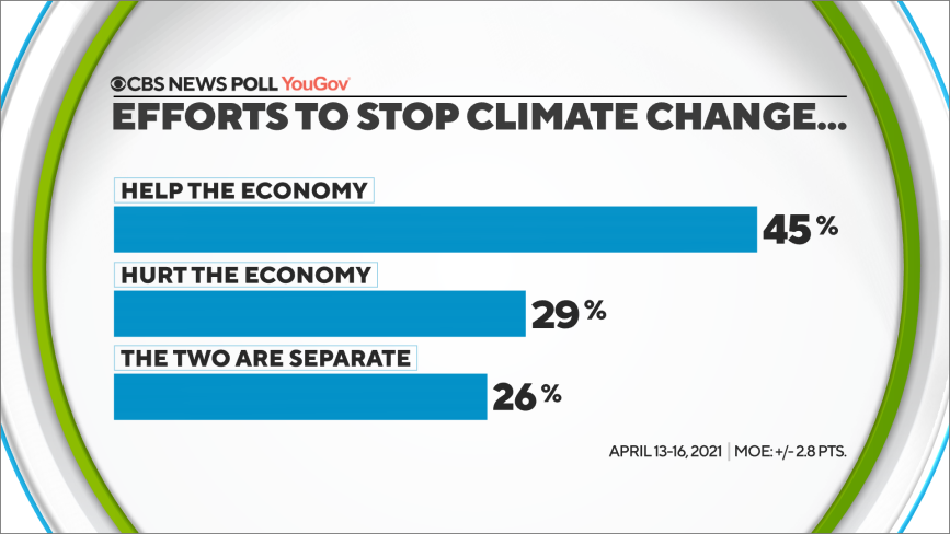 climate-and-econ.png