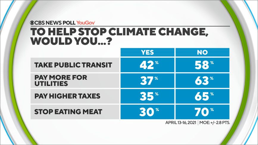 helpstopclimatewould2.png