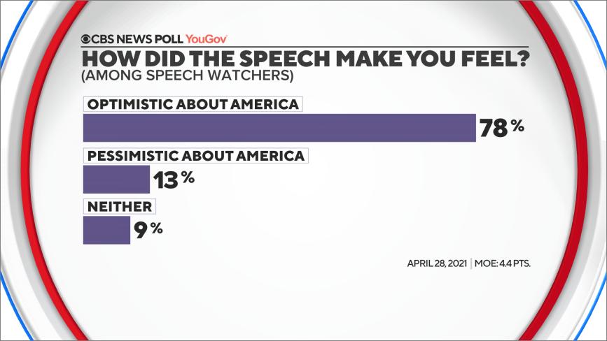 optimistic-speech.png