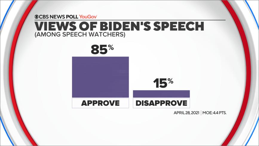 approve-biden-speech.png