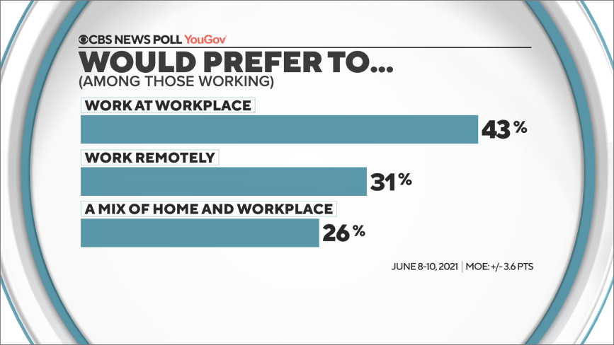 5-where-do-you-prefer-to-work-from.png