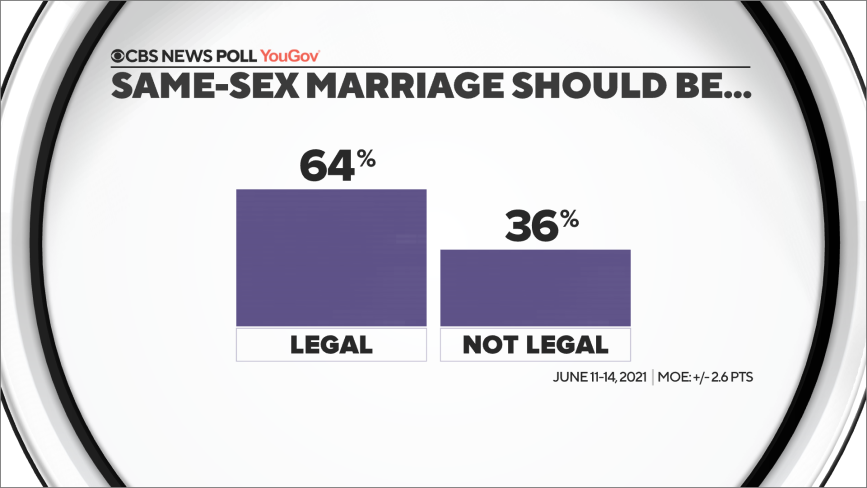5-same-sex-marriage-legal.png