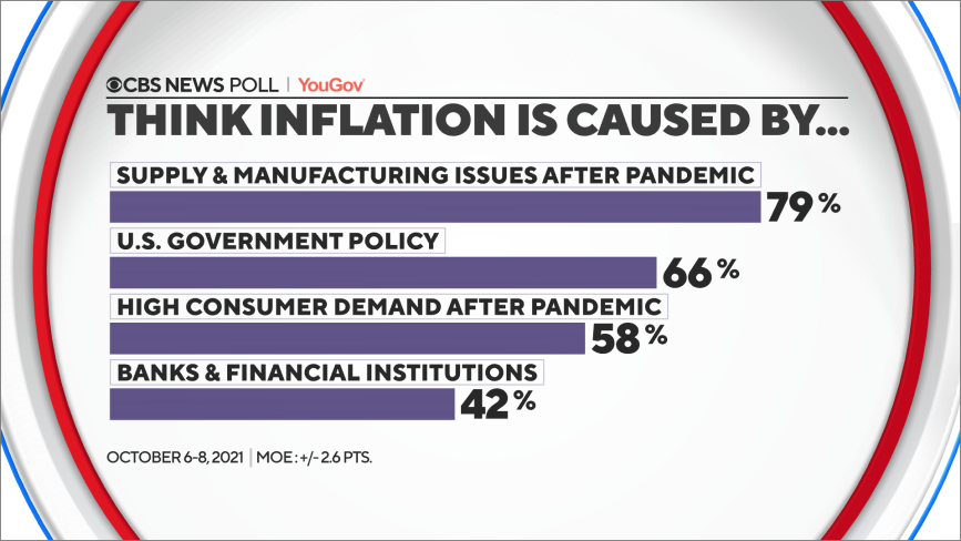28-inflation-causes.png