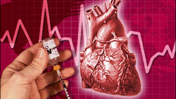 Влияние сахарного диабета на ритм сердца