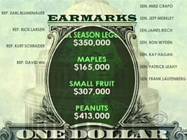 earmarks graphic sharyl attkisson congress taxpayer money dollars Dec. 15, 2010
