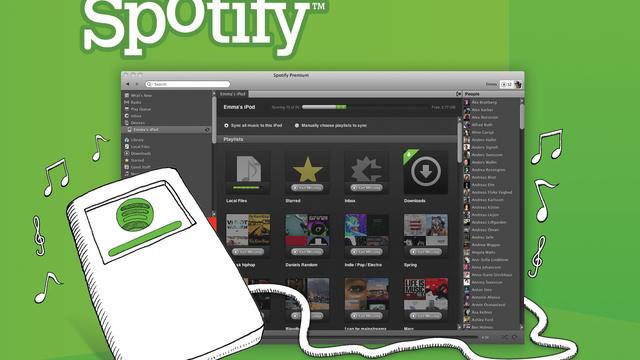 spotify-ipod-cord-concept.jpg