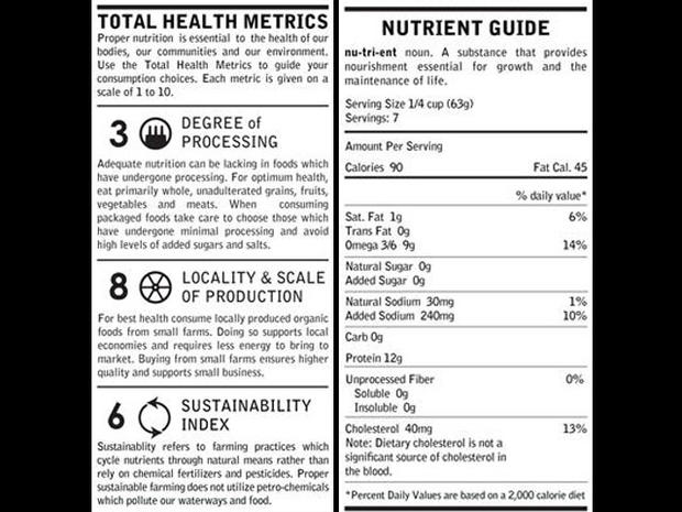 Nutrition Facts a flub? Designers rethink food label