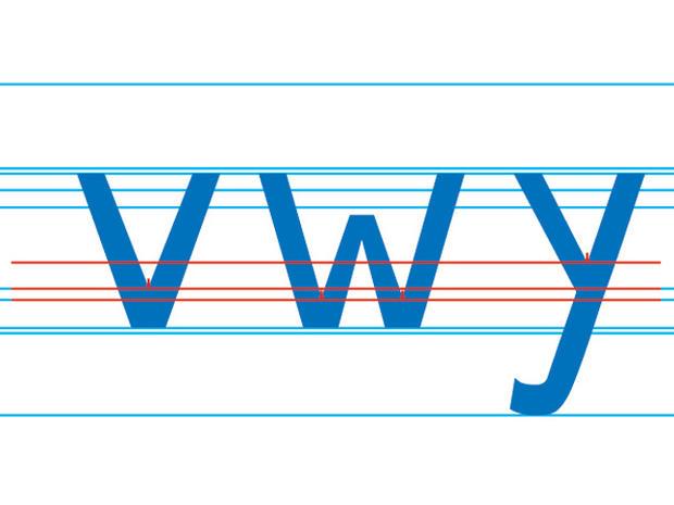 Quick fix for dyslexia? Dyslexie font shown to help