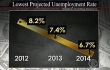 Low interest rates forecast through 2014