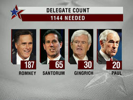 GOP candidates begin campaigning for Super Tuesday