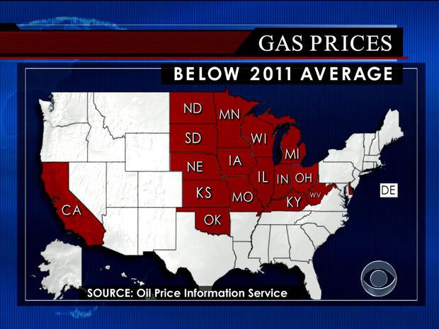Gas price averages